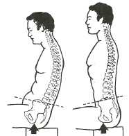 Body_Alignment_Figure12